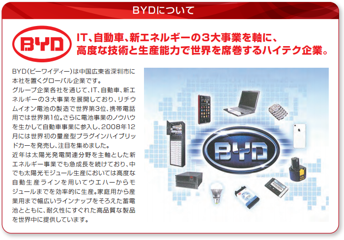 Byd2.png